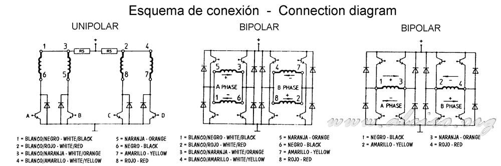Schrittmotoren 8-Draht, Plotter Router Fresadora CNC, alciro ...