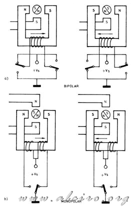 Unipolar motor for Unipolar and bipolar stepper motor