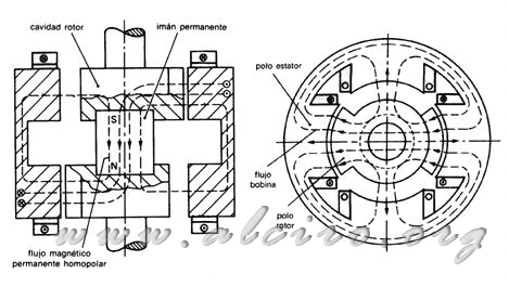 Weg Motor Wiring Diagram Single Phase