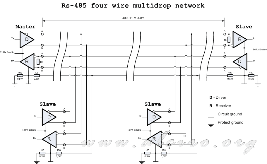 Topology of rs 485 connections comunicaciones industriales red four wire multi element sciox Images