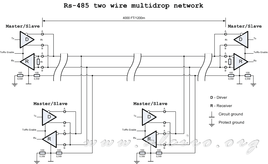 Topology of RS485 connections Comunicaciones industriales – Rs 485 2 Wire Wiring Diagram