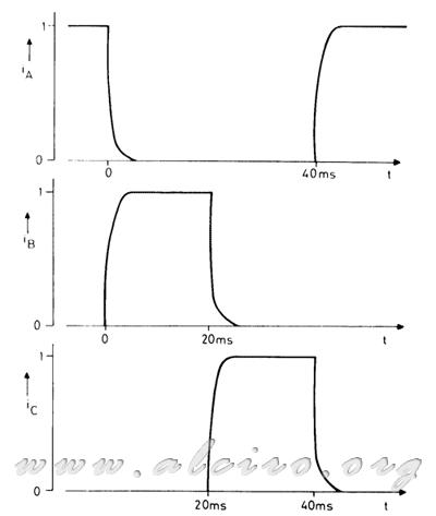 Verbindungen zwischen den dynamischen und statischen Drehmoment ...